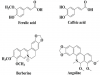 Chemical structure of identified metabolites in A. mexicana extract.